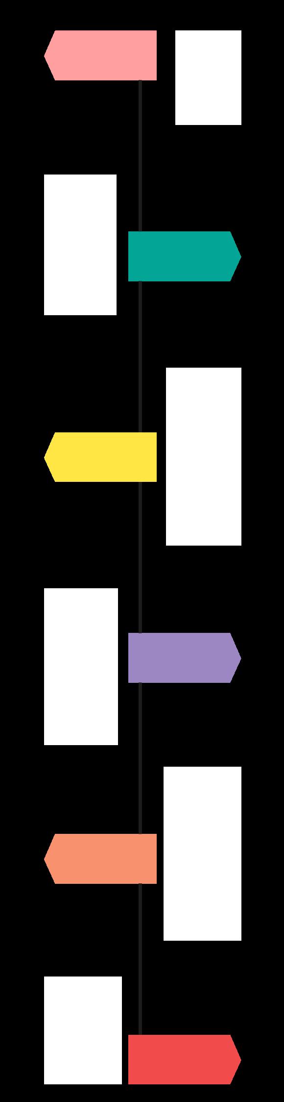 process-line1