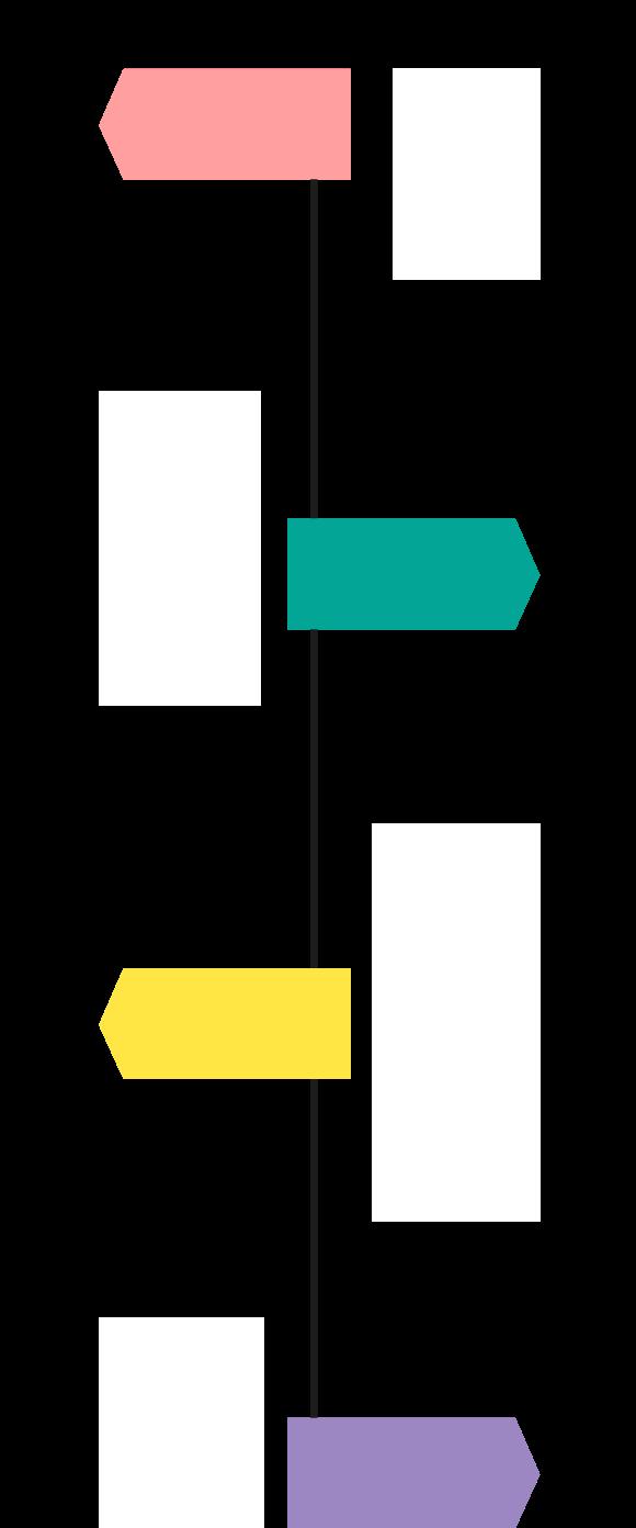 process-line2